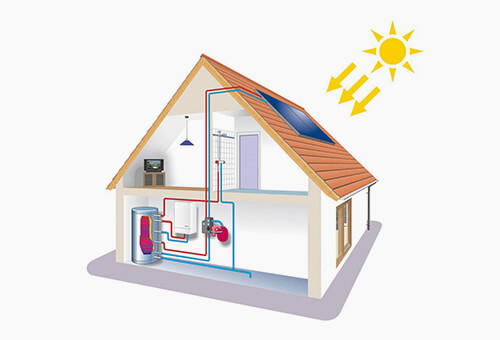 how-blueclean-solar-water-heater-works